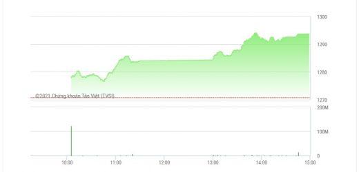 Chứng khoán chiều 22/7: Cổ phiếu bất động sản là đầu tàu thị trường